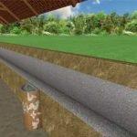    Gau Lok   ™ – Dairy Farm Layout Planning